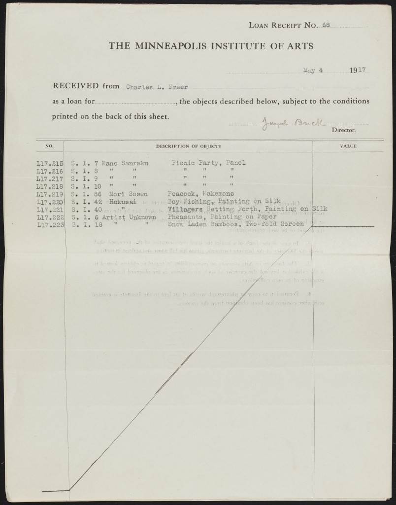 A receipt for loans to Mia from Charles Lang Freer, the industrialist whose art collection now fills his namesake museum in Washington, D.C.