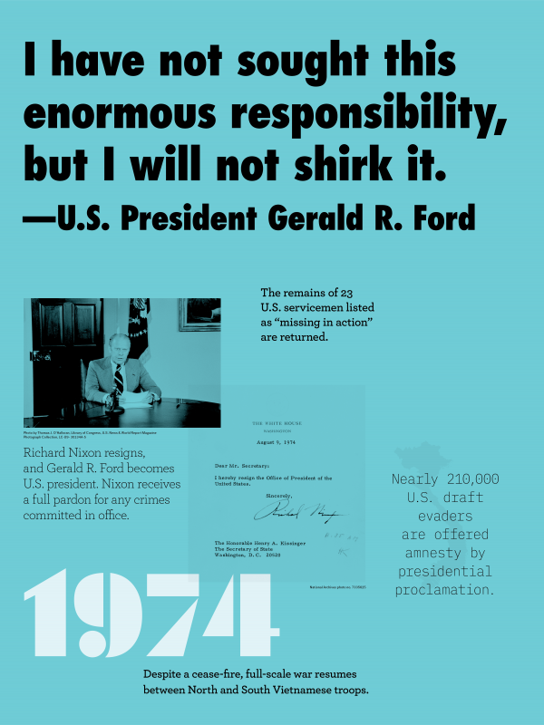 "Year: 1974 Quote/headlines: ""I have not sought this enormous responsibility, but I will not shirk it."" —U.S. President Gerald R. Ford Event: President Ford reads off paper Image description: Richard Nixon resigns, and Gerald R. Ford becomes U.S. president. Nixon receives a full pardon for any crimes committed in office. Event: Below headline; to the right of ""President Ford reads off paper"" Image description: The remains of 23 U.S. servicemen listed as ""missing in action"" are returned. Event: Document paper Image description: Nearly 210,000 U.S. draft evaders are offered amnesty by presidential proclamation. Event: Below document paper Image description: Despite a cease-fire, full-scale war resumes between North and South Vietnamese troops."