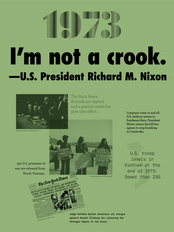 """Year: 1973 Quote/headlines: """"I'm not a crook."""" —U.S. President Richard M. Nixon Event: Men in suits at a table Image description:The Paris Peace Accords are signed, and a general cease-fire goes into effect. Event: Above Vietnam map Image description: Congress votes to end all U.S. military action in Southeast Asia. President Nixon vetoes the bill but agrees to stop bombing in Cambodia. Event: People hold welcome signs Image description: 591 U.S. prisoners of war are released from North Vietnam Event: Vietnam map Image description: U.S. troop levels in Vietnam at the end of 1973: fewer than 250 Event: New York Times publishes picture of Daniel Ellsberg Image description: Judge Matthew Byrnes dismisses all charges against Daniel Ellsberg for releasing the Pentagon Papers to the press."""